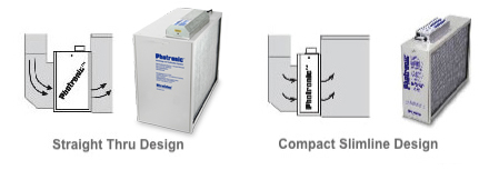 Photronic Systems Comprehensive Air Purification